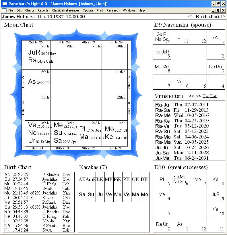 James-Holmes-Vedic-Lunar-Chart