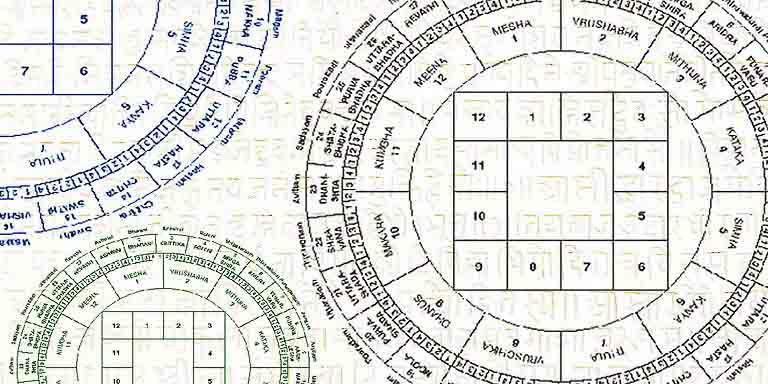 Vedic Astrology Charts