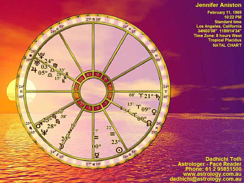 Jennifer Aniston Celebrity Stars Astrology Astrology