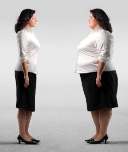 Astrology Weight and Obesity