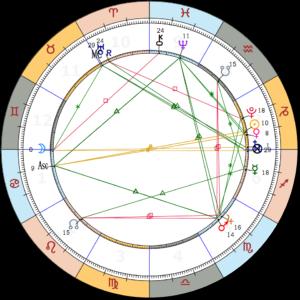 Cancer chart 2018