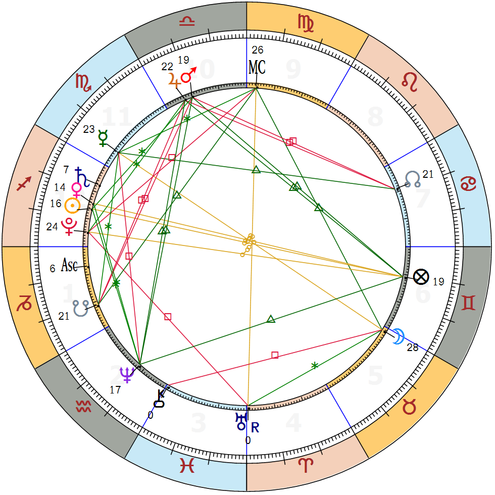 Capricorn yearly horoscope star sign astrology capricorn solar chart for 2018 click to enlarge geenschuldenfo Choice Image
