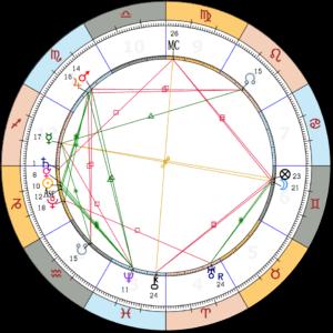 Sagittarius chart 2018