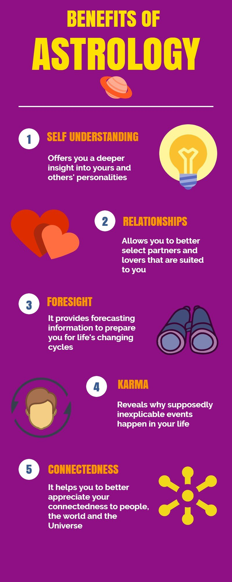 benefits of astrology infographic