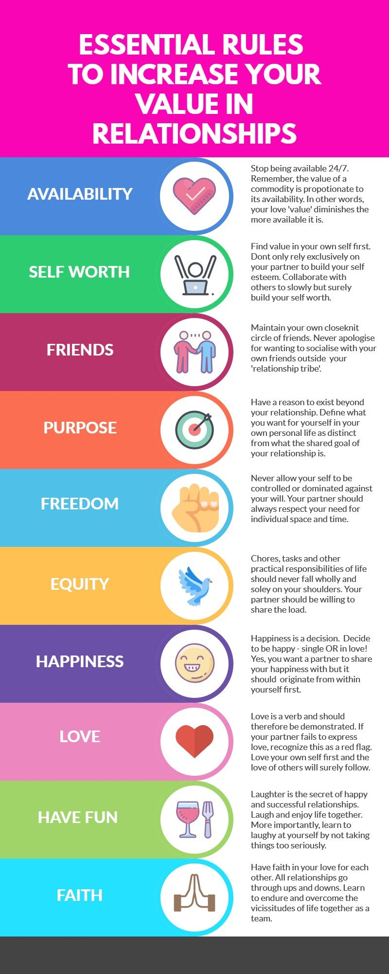 Creating value in relationships