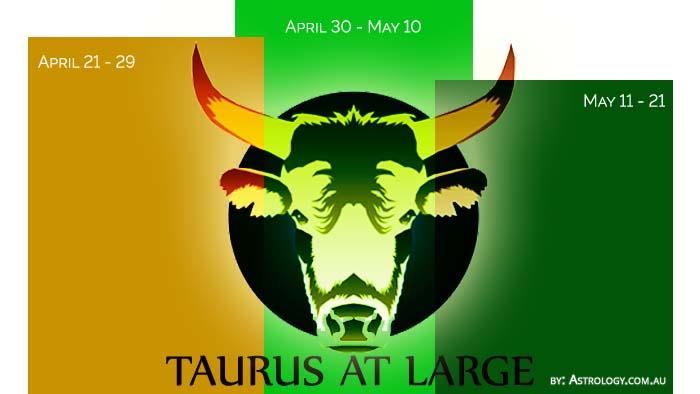 Taurus Star Sign & Zodiac Symbol, April 21 - May 21