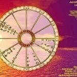 jennifer-aniston chart