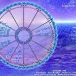 naomi watts chart